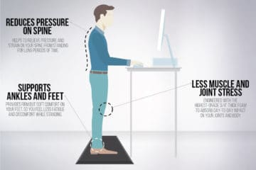 standing desk mat benefits