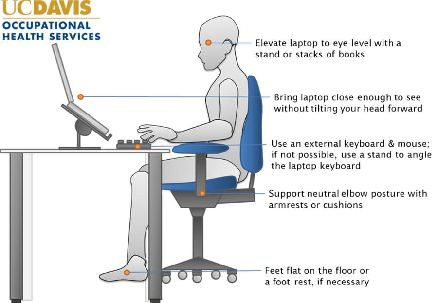 Everything You Need To Know About Laptop Ergonomics