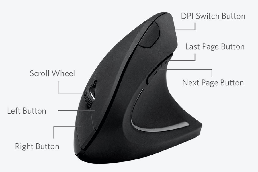 Anker button placement