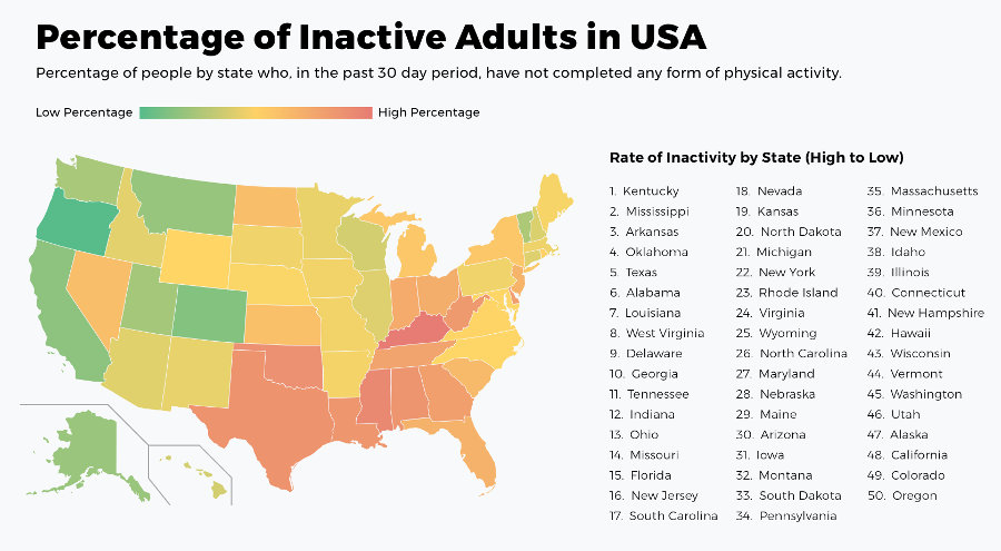 Data visualization of inactive adults in the USA