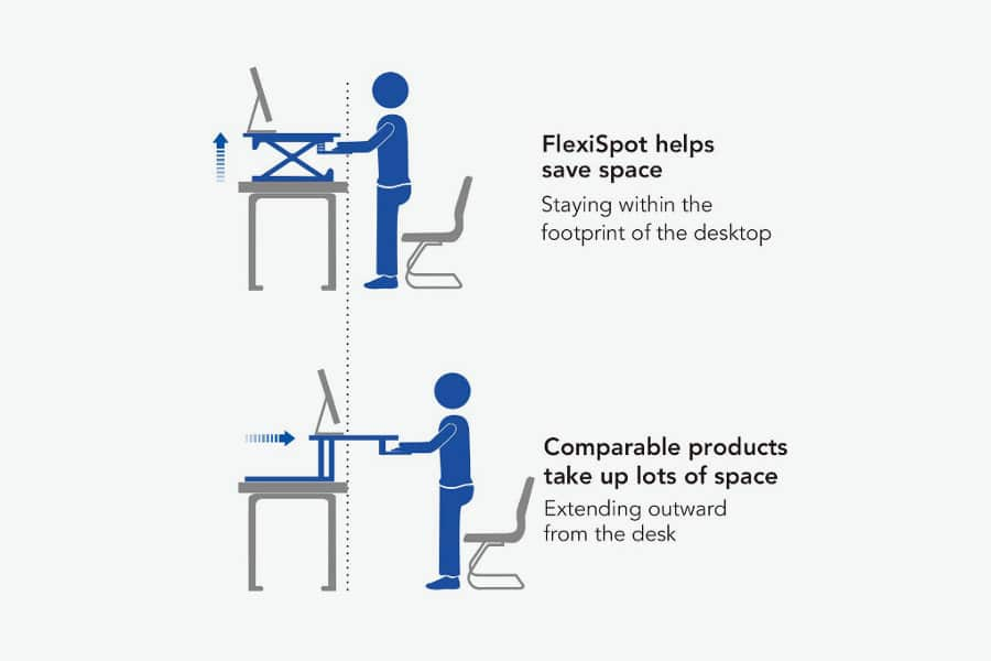 FlexiSpot desk converter vertical lift