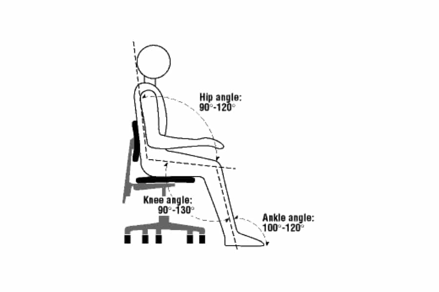 Posture for office workers